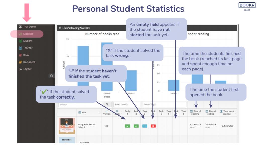 bookrclass personal student statistics